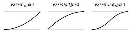 Animationen Übergangseffekte Quad