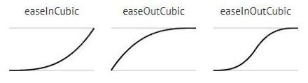 Animationen Übergangseffekte Cubic