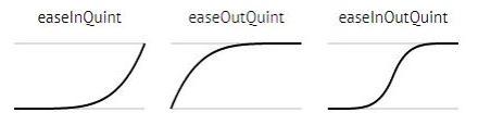 Animationen Übergangseffekte Quint